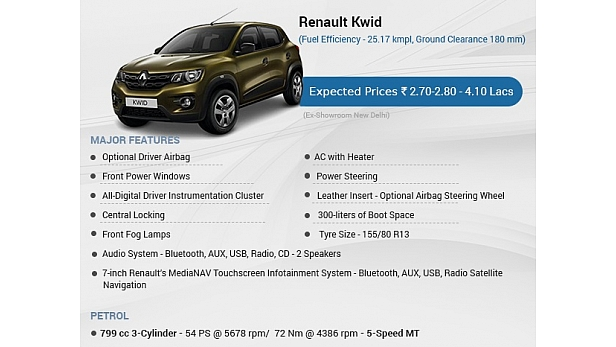 The Kwid has been the darling of the social media for the past couple of months. Inspite of being officially unveiled, spy shots and specifications were followed with great enthusiasm by the Indian au
